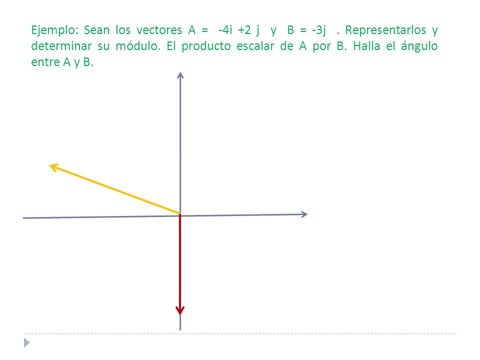 Ejemplo: Sean los vectores A = -4i +2 j y B = -3j.