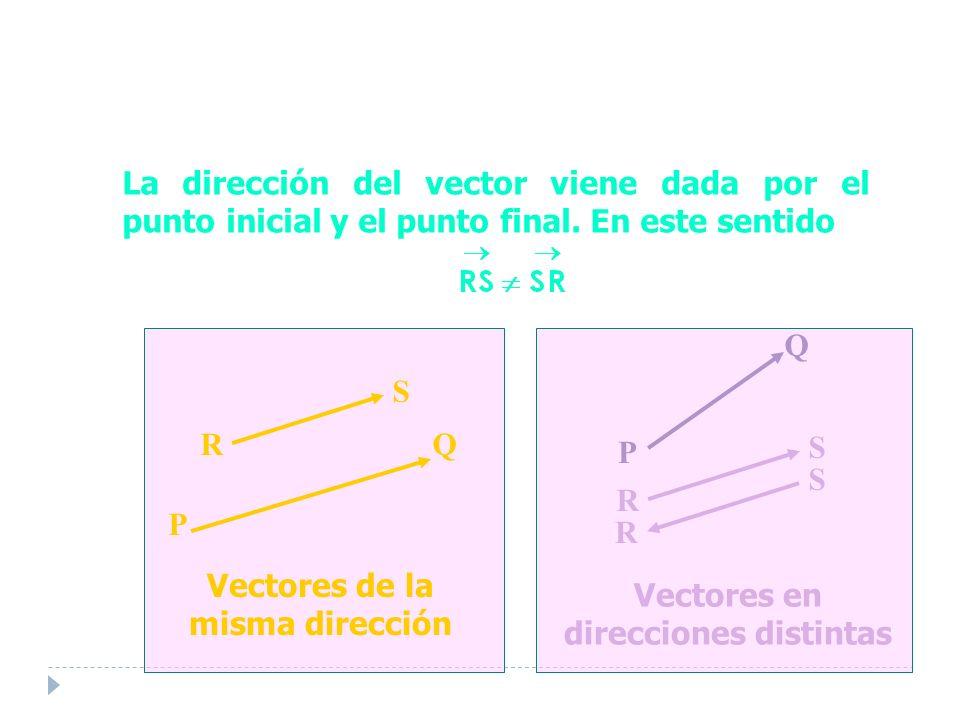 La dirección del vector viene dada por el punto inicial y el punto final.