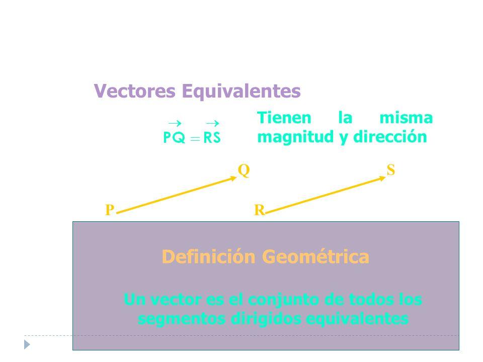 Vectores Equivalentes Q P Tienen la misma magnitud y dirección S R Definición Geométrica Un vector es el conjunto de todos los segmentos dirigidos equivalentes