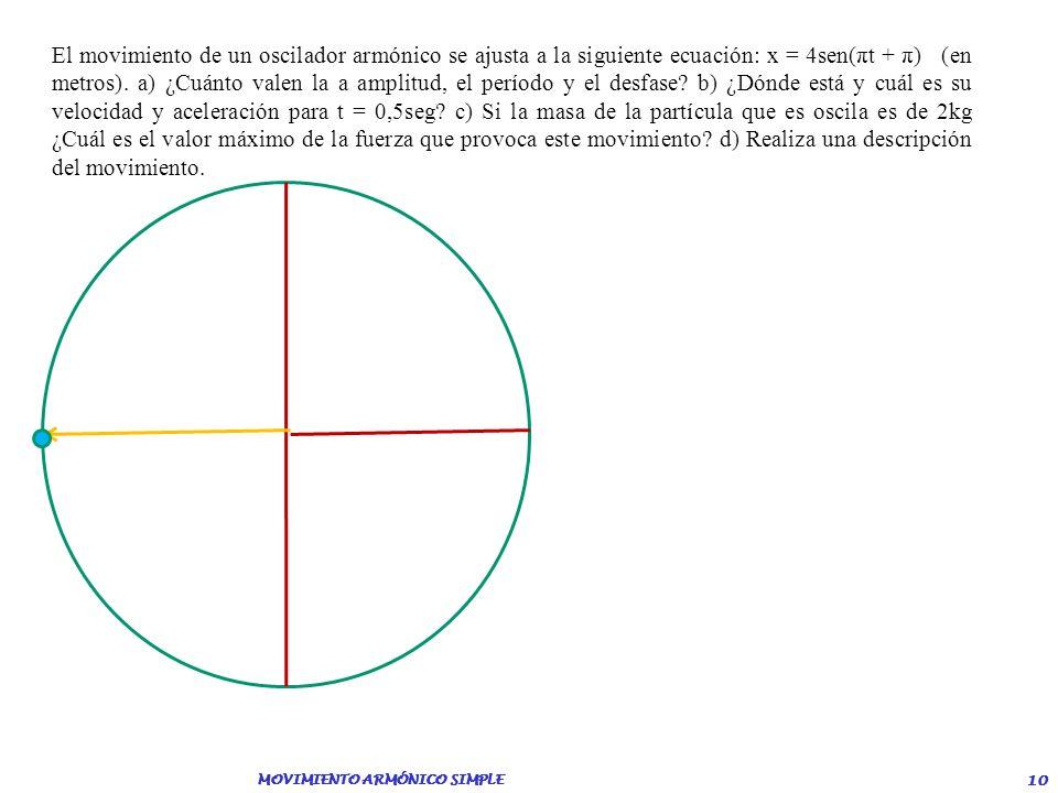 MOVIMIENTO ARMÓNICO SIMPLE 9 x = 6sen(πt/2)
