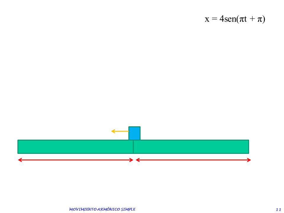 MOVIMIENTO ARMÓNICO SIMPLE 10 MOVIMIENTO ARMÓNICO SIMPLE 10 MOVIMIENTO ARMÓNICO SIMPLE 10 El movimiento de un oscilador armónico se ajusta a la siguie
