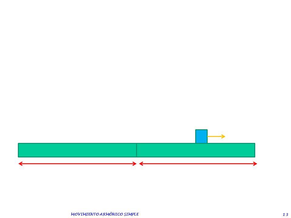 MOVIMIENTO ARMÓNICO SIMPLE 12 El movimiento de un oscilador armónico se ajusta a la siguiente ecuación: x = 3cos( 3πt + π/3) (en metros). a) ¿Cuánto v