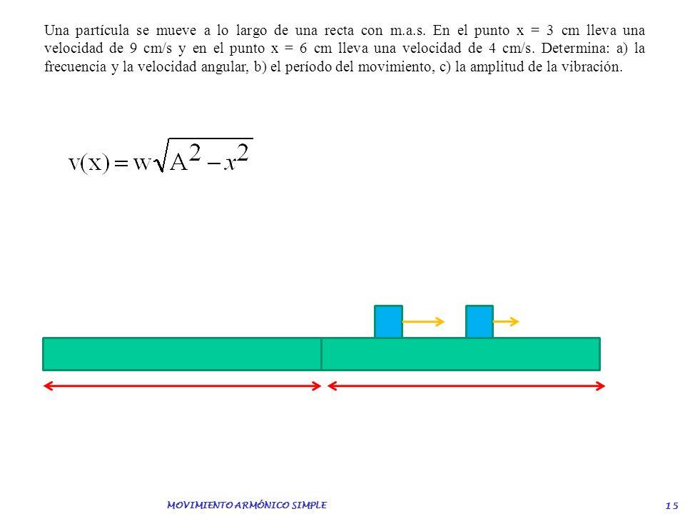 MOVIMIENTO ARMÓNICO SIMPLE 14 Una partícula que oscila con M.A.S. describe un movimiento de amplitud de 10 cm y periodo 2 s. Cuando se encuentra 3 cm