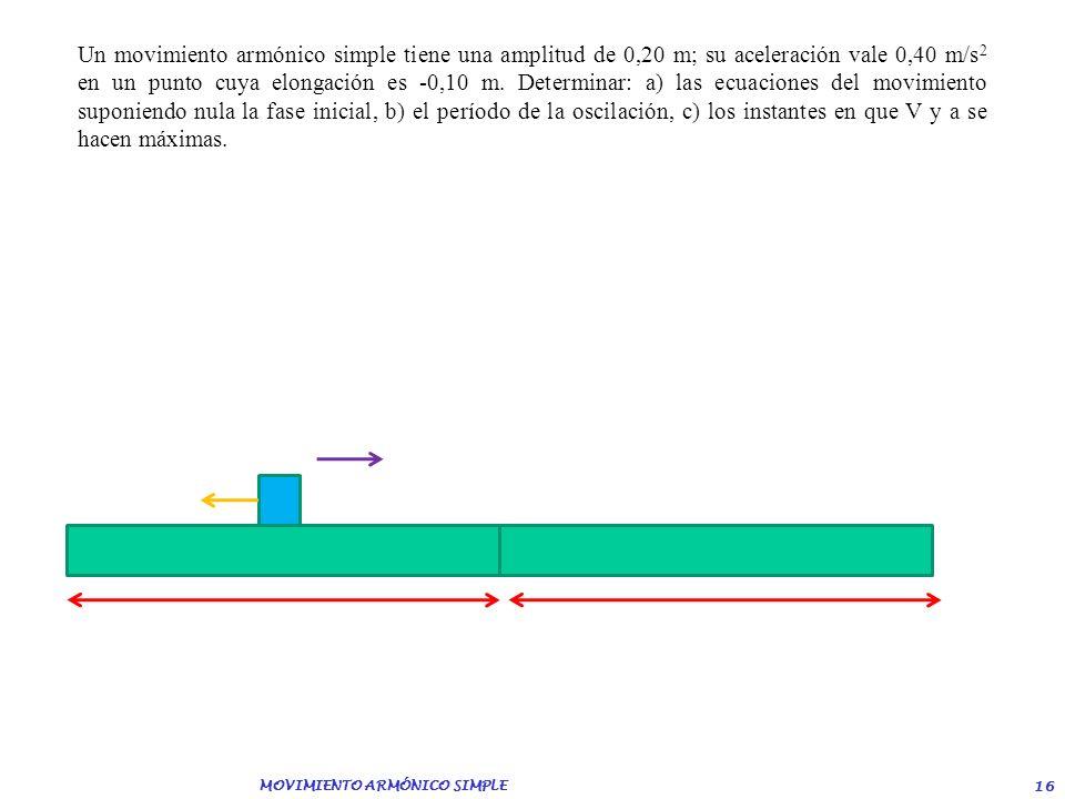 MOVIMIENTO ARMÓNICO SIMPLE 15 Una partícula se mueve a lo largo de una recta con m.a.s. En el punto x = 3 cm lleva una velocidad de 9 cm/s y en el pun