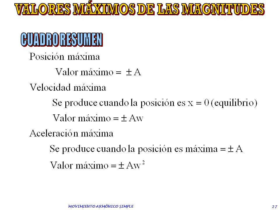 MOVIMIENTO ARMÓNICO SIMPLE 26