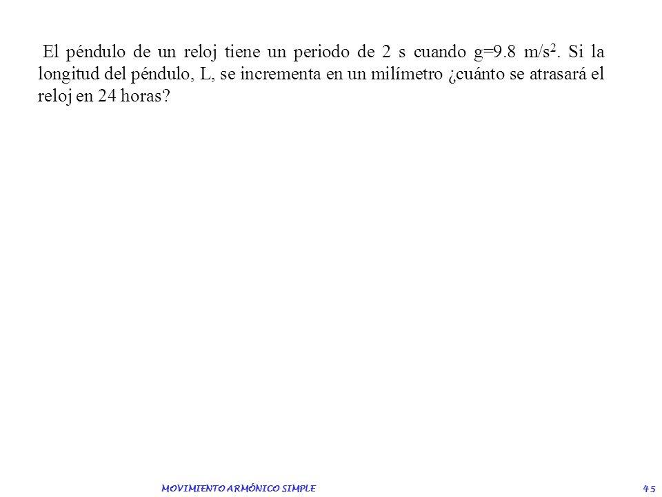 MOVIMIENTO ARMÓNICO SIMPLE 44 La longitud de un péndulo es de 0.248 m y tarda 1 s en efectuar una oscilación completa de = 18º. Determina: g en ese pu
