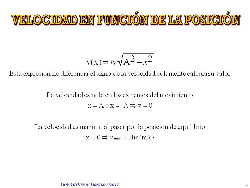 MOVIMIENTO ARMÓNICO SIMPLE 6 x=-Ax=0 x=A x(t) v=0 v=MAX(+-) v=0 a=MAX(+) a=0 a=MAX(-)