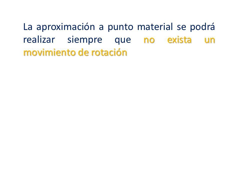 no exista un movimiento de rotación La aproximación a punto material se podrá realizar siempre que no exista un movimiento de rotación