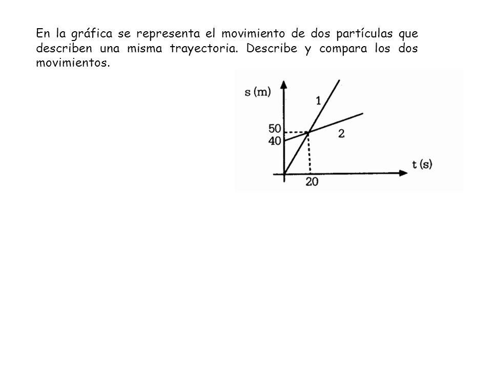 En la gráfica se representa el movimiento de dos partículas que describen una misma trayectoria. Describe y compara los dos movimientos.
