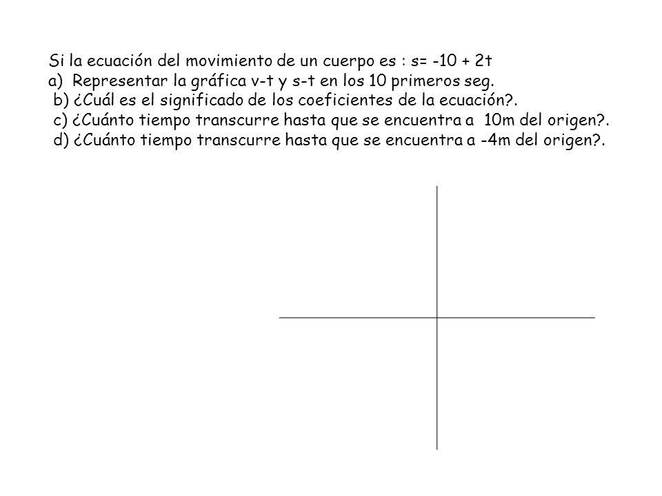 Si la ecuación del movimiento de un cuerpo es : s= -10 + 2t a) Representar la gráfica v-t y s-t en los 10 primeros seg. b) ¿Cuál es el significado de