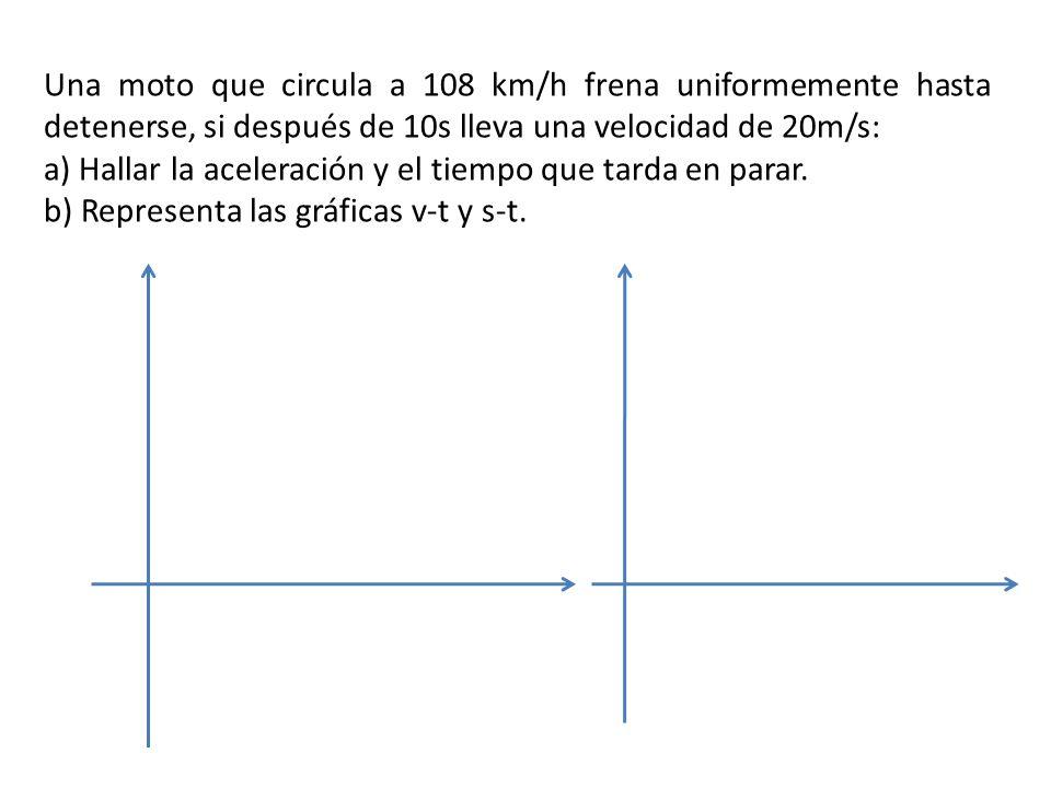 Una moto que circula a 108 km/h frena uniformemente hasta detenerse, si después de 10s lleva una velocidad de 20m/s: a) Hallar la aceleración y el tie
