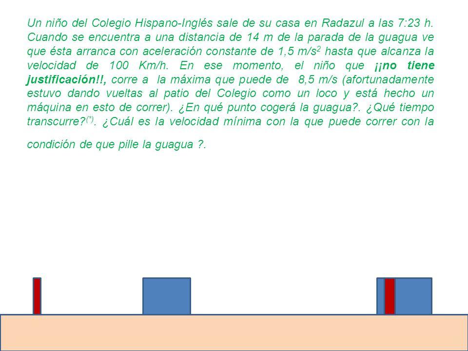 Un niño del Colegio Hispano-Inglés sale de su casa en Radazul a las 7:23 h. Cuando se encuentra a una distancia de 14 m de la parada de la guagua ve q