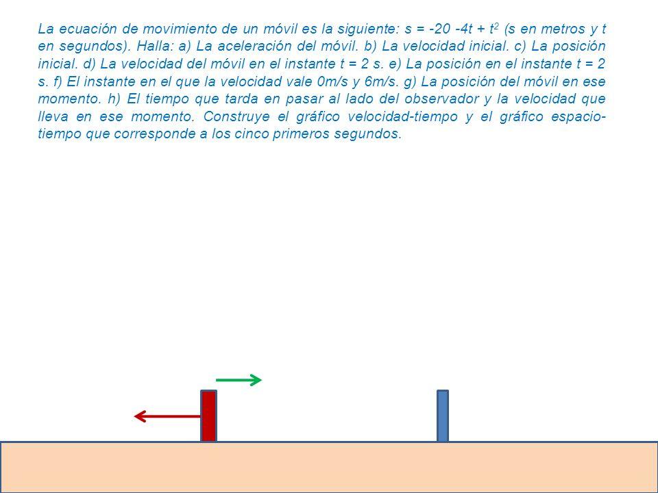 La ecuación de movimiento de un móvil es la siguiente: s = -20 -4t + t 2 (s en metros y t en segundos). Halla: a) La aceleración del móvil. b) La velo