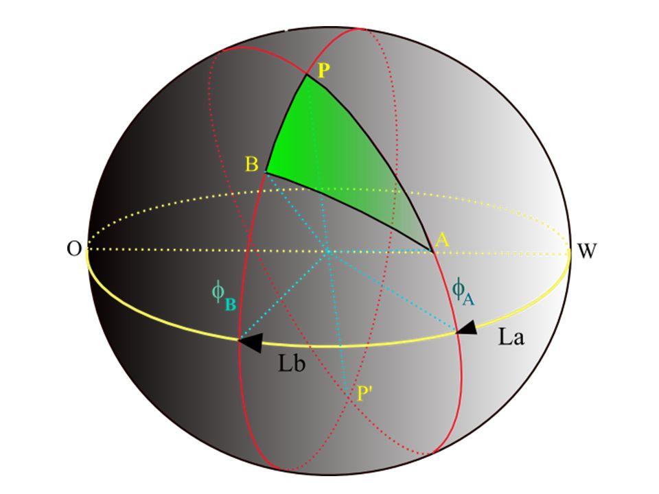 A B200km V A =0km/hV B =20km/h Una nueva visión: