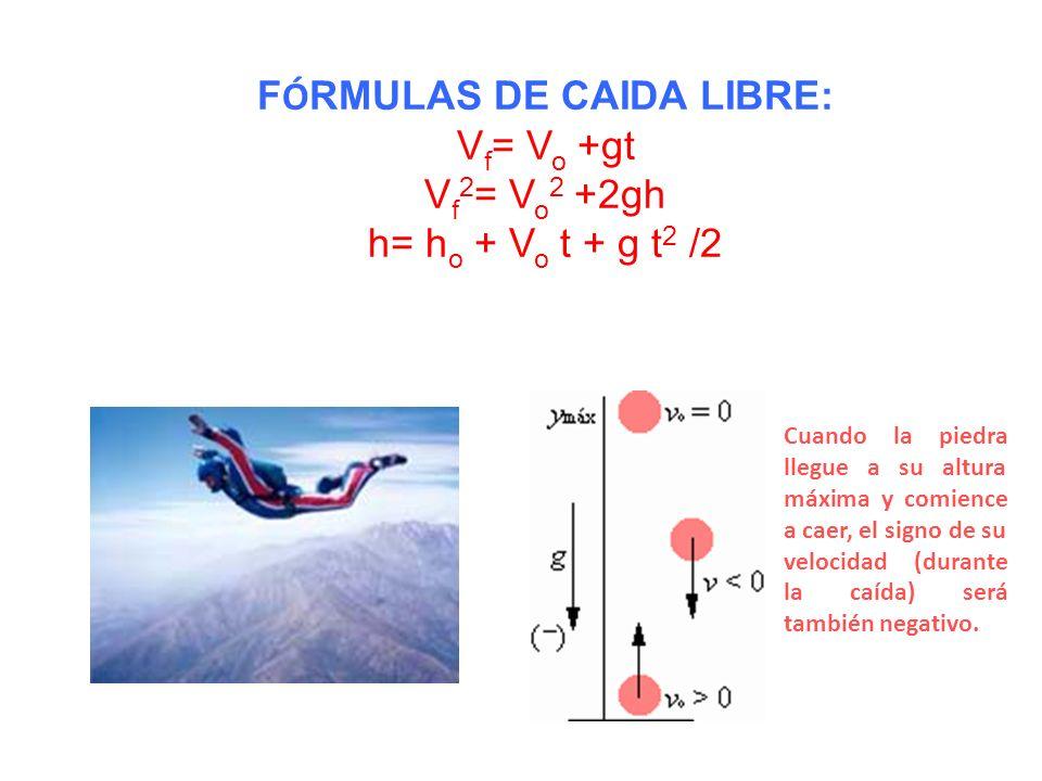 F Ó RMULAS DE CAIDA LIBRE: V f = V o +gt V f 2 = V o 2 +2gh h= h o + V o t + g t 2 /2 Cuando la piedra llegue a su altura máxima y comience a caer, el