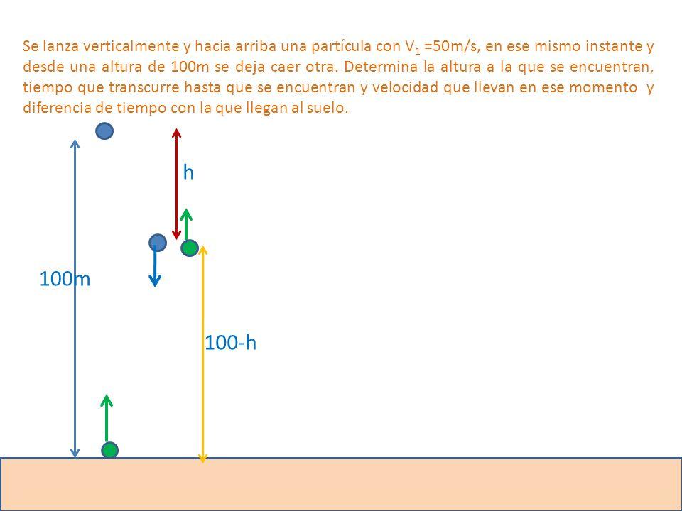 Se lanza verticalmente y hacia arriba una partícula con V 1 =50m/s, en ese mismo instante y desde una altura de 100m se deja caer otra. Determina la a