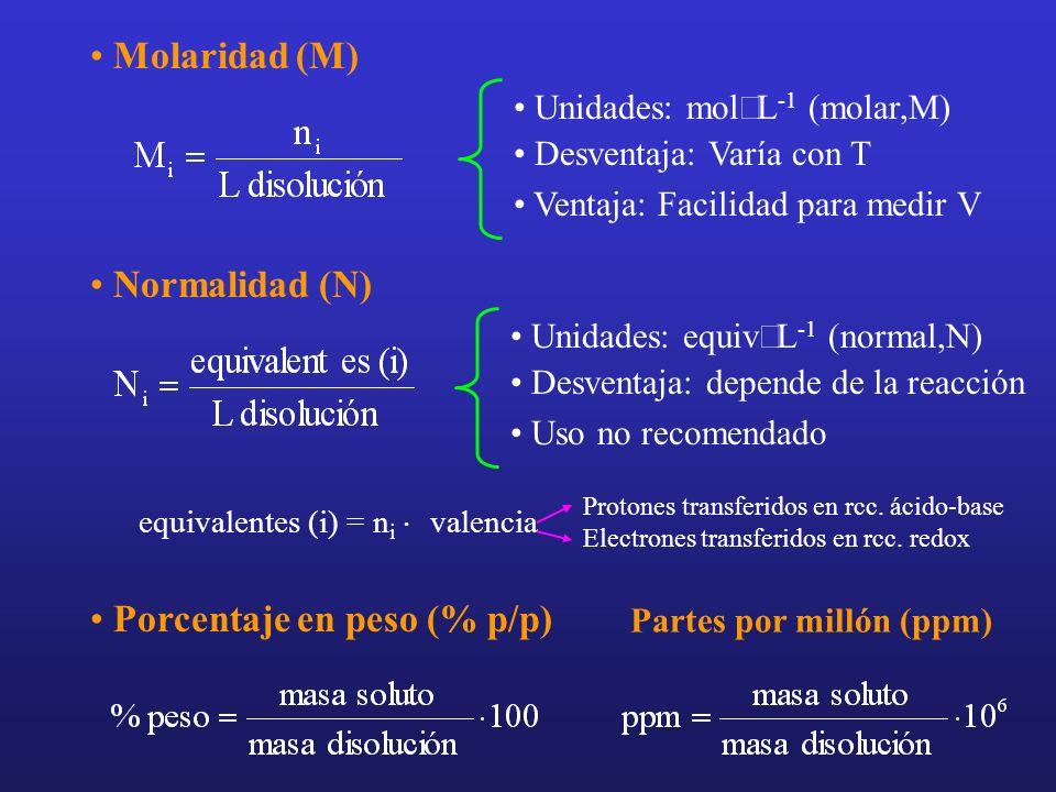 Molaridad (M) Unidades: mol L -1 (molar,M) Desventaja: Varía con T Ventaja: Facilidad para medir V Normalidad (N) Unidades: equiv L -1 (normal,N) Desv