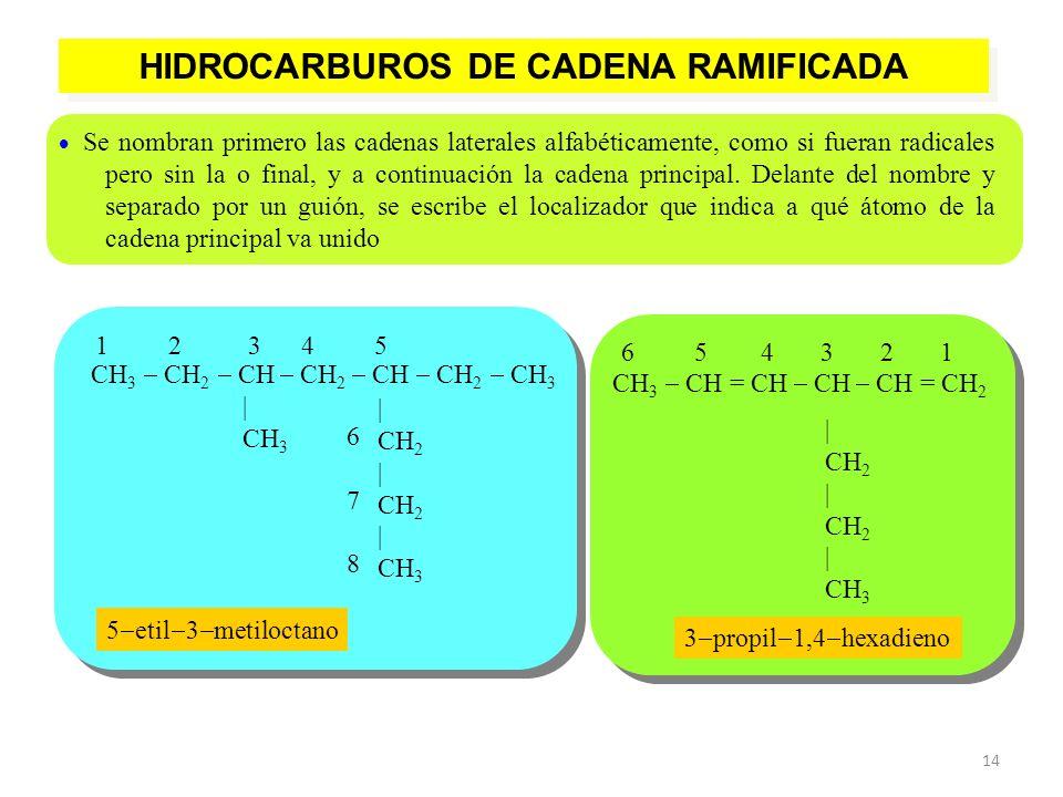 14 HIDROCARBUROS DE CADENA RAMIFICADA | CH 2 | CH 2 | CH 3 CH 3 CH = CH CH CH = CH 2 6 5 4 3 2 1 CH 3 CH 2 CH CH 2 CH CH 2 CH 3 | CH 3 1 2 3 4 5 67867