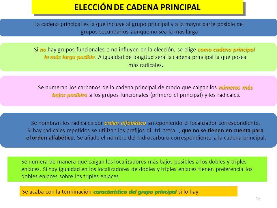 15 ELECCIÓN DE CADENA PRINCIPAL nocomo cadena principal Si no hay grupos funcionales o no influyen en la elección, se elige como cadena principal la m
