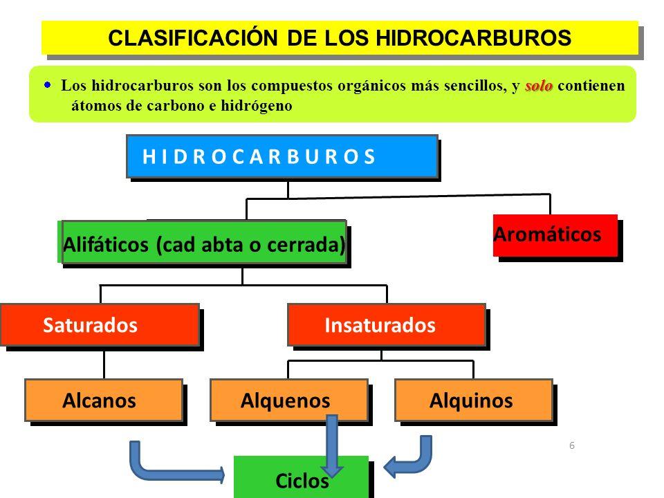 6 CLASIFICACIÓN DE LOS HIDROCARBUROS solo Los hidrocarburos son los compuestos orgánicos más sencillos, y solo contienen átomos de carbono e hidrógeno