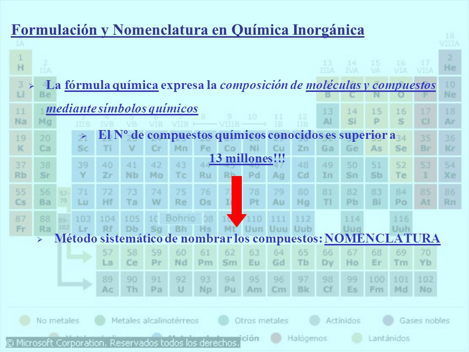 Su fórmula es M 2 O 2, (sin simplificar), si el metal es de valencia 1 (y también con el Hidrógeno) y MO 2, si el metal tiene valencia 2.