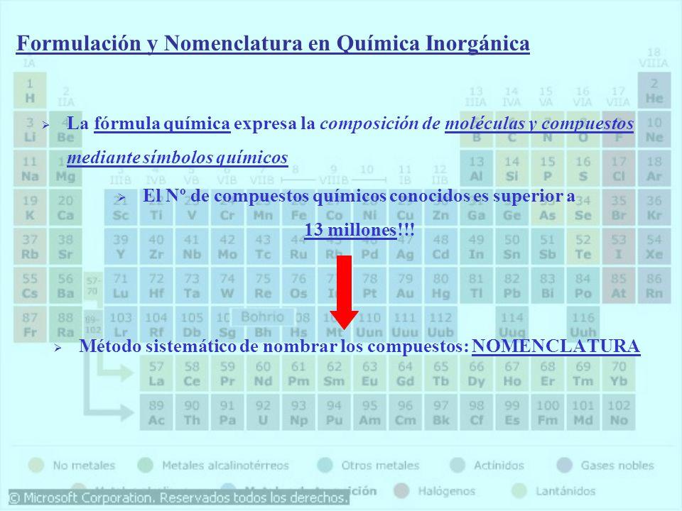 Nomenclatura FórmulaTradicionalStock Estequiométrica BaOÓxido Bárico Óxido de Bario Na 2 OÓxido SódicoÓxido de SodioÓxido de disodio Al 2 O 3 Óxido AlumínicoÓxido de Aluminio Trióxido de dialum CoOÓxido Cobaltoso Óxido de Cobalto (II)Óxido de Cobalto CuOÓxido CúpricoÓxido de Cobre (II) Óxido de Cobre Cu 2 OÓxido Cuproso Óxido de Cobre (I)Óxido de dicobre FeOÓxido Ferroso Óxido de Hierro (II) Óxido de Hierro Fe 2 O 3 Óxido Férrico Óxido de Hierro (III)Trióxido de dihierro MgOÓxido MagnésicoÓxido de Magnesio ZnOÓxido Cínquico Óxido de Cinc SnO 2 Óxido Estánnico Óxido de Estaño (IV)Dióxido de Estaño