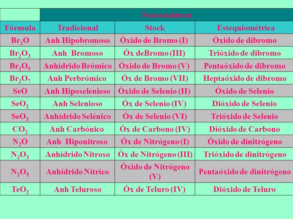Nomenclatura FórmulaTradicionalStock Estequiométrica Br 2 OAnh HipobromosoÓxido de Bromo (I) Óxido de dibromo Br 2 O 3 Anh BromosoÓx deBromo (III) Tri