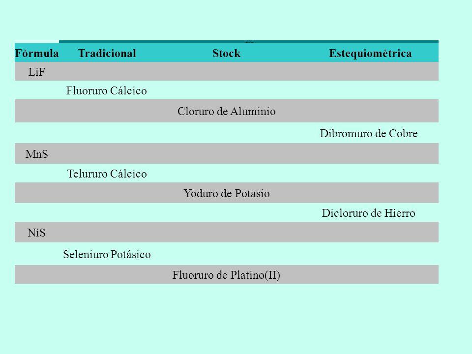 Nomenclatura FórmulaTradicionalStock Estequiométrica LiF Fluoruro Cálcico Cloruro de Aluminio Dibromuro de Cobre MnS Telururo Cálcico Yoduro de Potasi