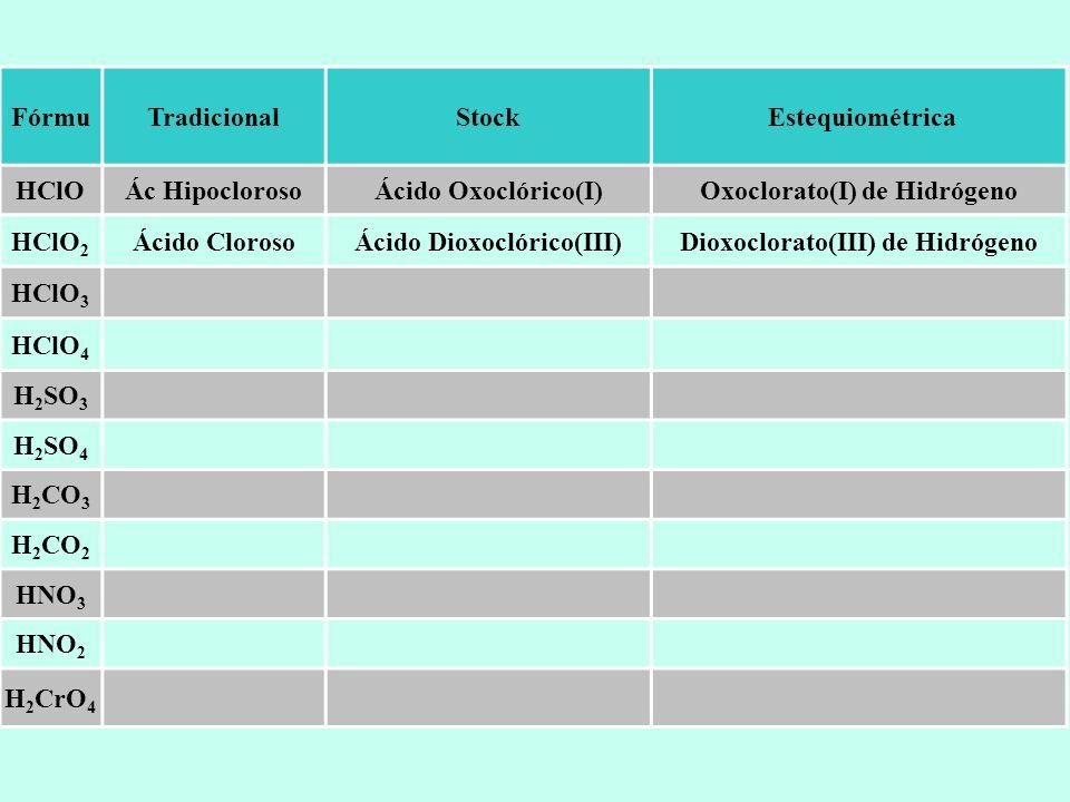 FórmuTradicionalStock Estequiométrica HClOÁc HipoclorosoÁcido Oxoclórico(I)Oxoclorato(I) de Hidrógeno HClO 2 Ácido ClorosoÁcido Dioxoclórico(III)Dioxo