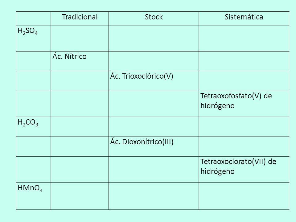 TradicionalStockSistemática H 2 SO 4 Ác. Nítrico Ác. Trioxoclórico(V) Tetraoxofosfato(V) de hidrógeno H 2 CO 3 Ác. Dioxonítrico(III) Tetraoxoclorato(V