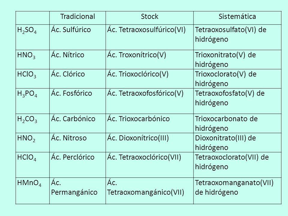 TradicionalStockSistemática H 2 SO 4 Ác. SulfúricoÁc. Tetraoxosulfúrico(VI)Tetraoxosulfato(VI) de hidrógeno HNO 3 Ác. NítricoÁc. Troxonítrico(V)Trioxo