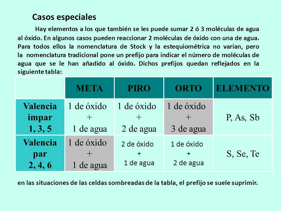 Casos especiales Hay elementos a los que también se les puede sumar 2 ó 3 moléculas de agua al óxido. En algunos casos pueden reaccionar 2 moléculas d