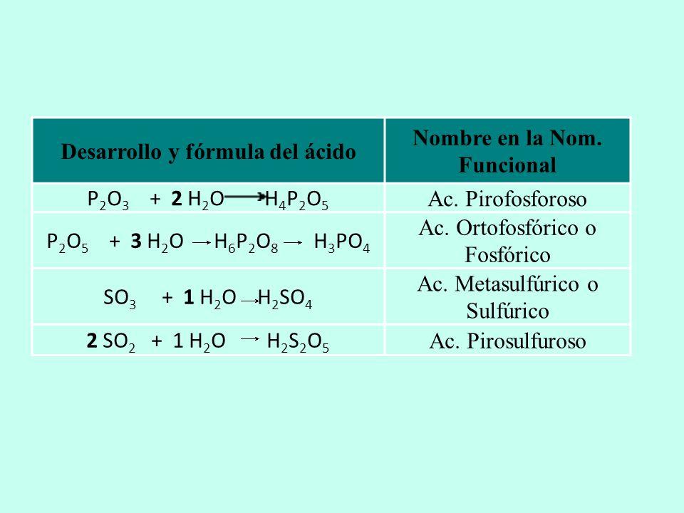 Desarrollo y fórmula del ácido Nombre en la Nom. Funcional P 2 O 3 + 2 H 2 O H 4 P 2 O 5 Ac. Pirofosforoso P 2 O 5 + 3 H 2 O H 6 P 2 O 8 H 3 PO 4 Ac.