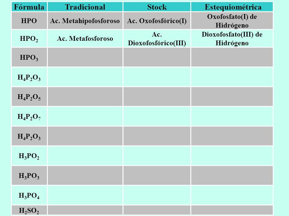 FórmulaTradicionalStock Estequiométrica HPOAc. MetahipofosforosoAc. Oxofosfórico(I) Oxofosfato(I) de Hidrógeno HPO 2 Ac. Metafosforoso Ac. Dioxofosfór