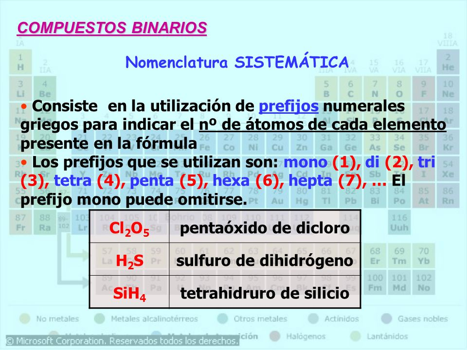 Nomenclatura SISTEMÁTICA Consiste en la utilización de prefijos numerales griegos para indicar el nº de átomos de cada elemento presente en la fórmula
