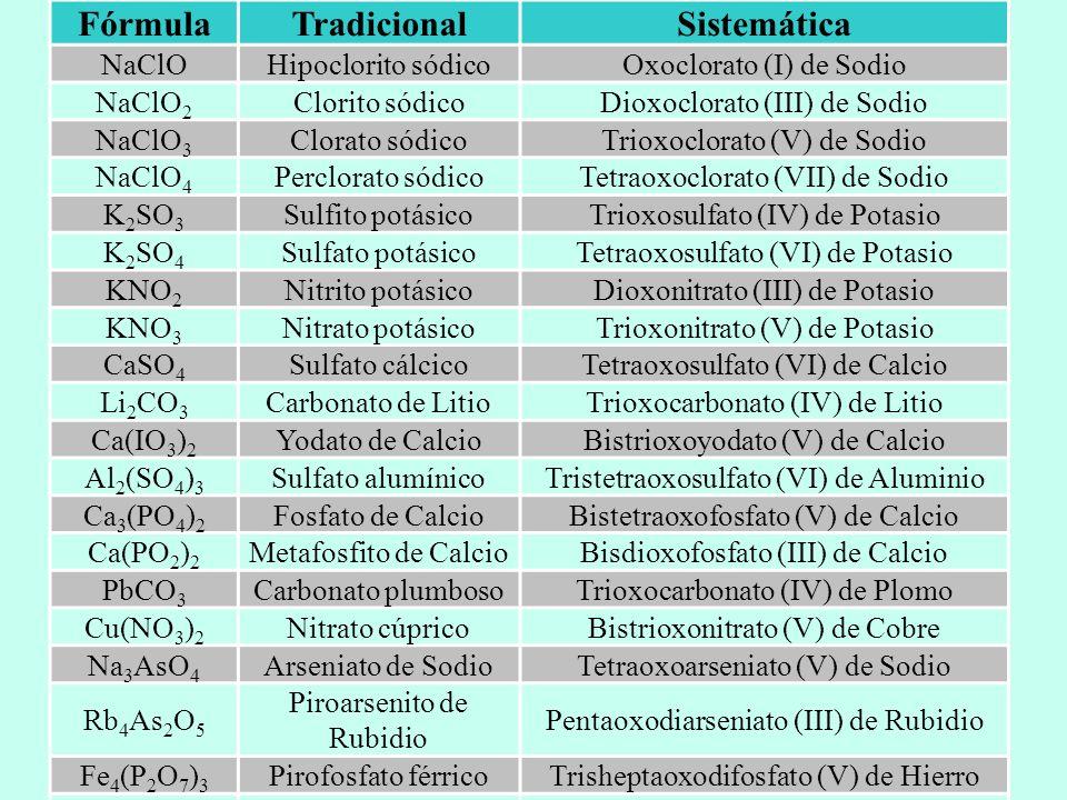 FórmulaTradicionalSistemática NaClOHipoclorito sódicoOxoclorato (I) de Sodio NaClO 2 Clorito sódicoDioxoclorato (III) de Sodio NaClO 3 Clorato sódicoT