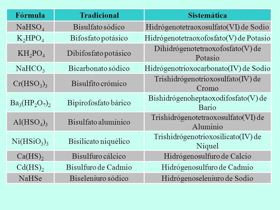 FórmulaTradicionalSistemática NaHSO 4 Bisulfato sódicoHidrógenotetraoxosulfato(VI) de Sodio K 2 HPO 4 Bifosfato potásicoHidrógenotetraoxofosfato(V) de
