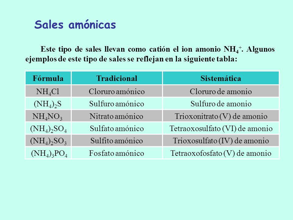 FórmulaTradicionalSistemática NH 4 Cl Cloruro amónicoCloruro de amonio (NH 4 ) 2 S Sulfuro amónicoSulfuro de amonio NH 4 NO 3 Nitrato amónicoTrioxonit