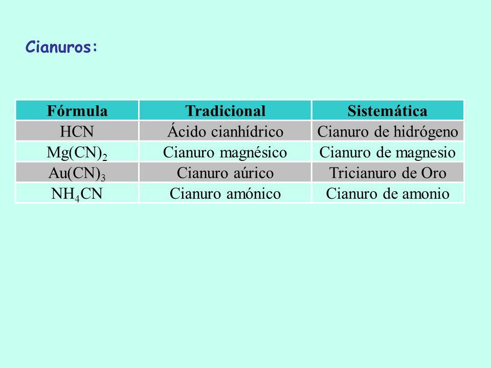 FórmulaTradicionalSistemática HCNÁcido cianhídricoCianuro de hidrógeno Mg(CN) 2 Cianuro magnésicoCianuro de magnesio Au(CN) 3 Cianuro aúricoTricianuro