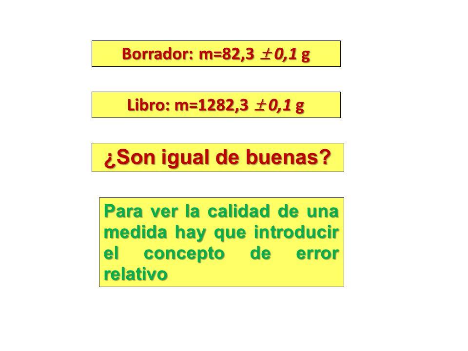 Libro: m=1282,3 0,1 g Borrador: m=82,3 0,1 g ¿Son igual de buenas? Para ver la calidad de una medida hay que introducir el concepto de error relativo