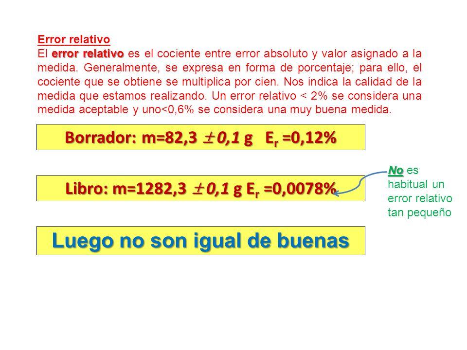 Error relativo error relativo El error relativo es el cociente entre error absoluto y valor asignado a la medida. Generalmente, se expresa en forma de
