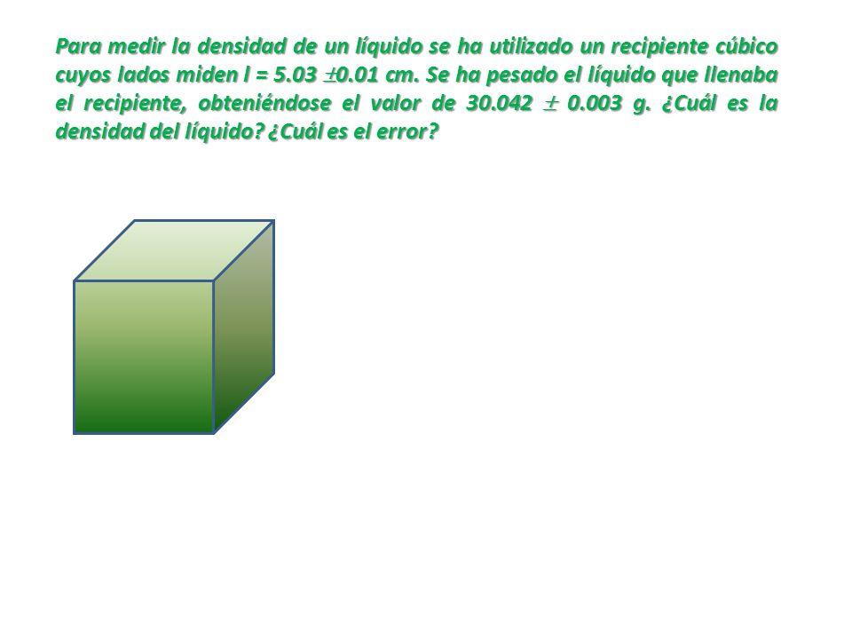 Para medir la densidad de un líquido se ha utilizado un recipiente cúbico cuyos lados miden l = 5.03 0.01 cm. Se ha pesado el líquido que llenaba el r