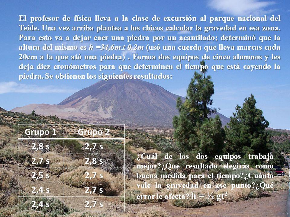 Grupo 1Grupo 2 2,8 s 2,7 s 2,8 s 2,5 s 2,7 s 2,4 s 2,7 s 2,4 s 2,7 s El profesor de física lleva a la clase de excursión al parque nacional del Teide.