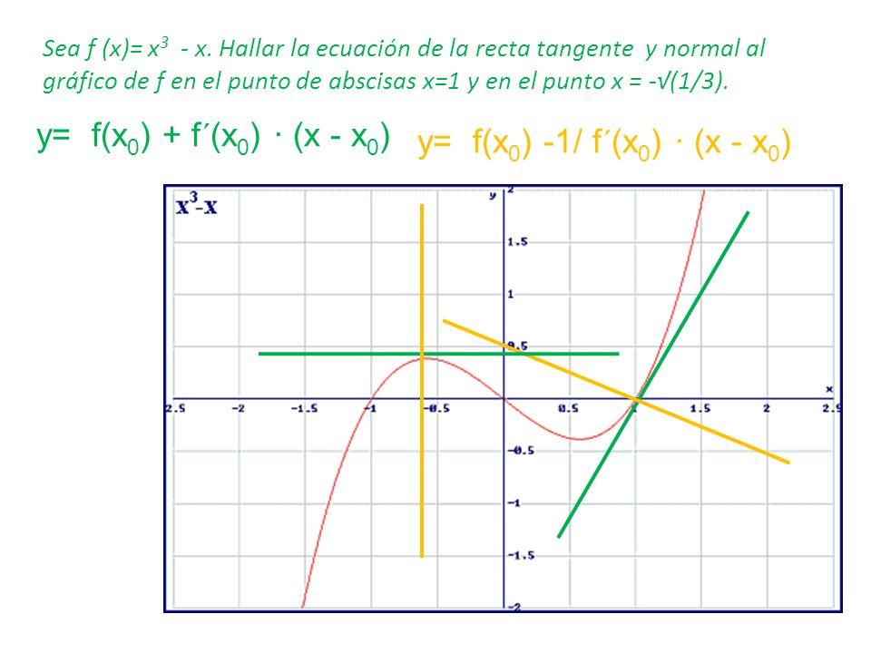 Sea f (x)= x 3 - x. Hallar la ecuación de la recta tangente y normal al gráfico de f en el punto de abscisas x=1 y en el punto x = -(1/3). y= f(x 0 )