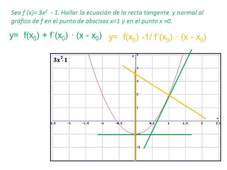 Sea f (x)= 3x 2 - 1. Hallar la ecuación de la recta tangente y normal al gráfico de f en el punto de abscisas x=1 y en el punto x =0. y= f(x 0 ) + f´(