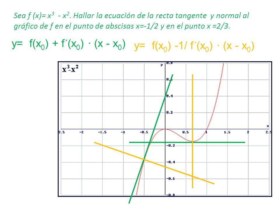 Sea f (x)= x 3 - x 2. Hallar la ecuación de la recta tangente y normal al gráfico de f en el punto de abscisas x=-1/2 y en el punto x =2/3. y= f(x 0 )