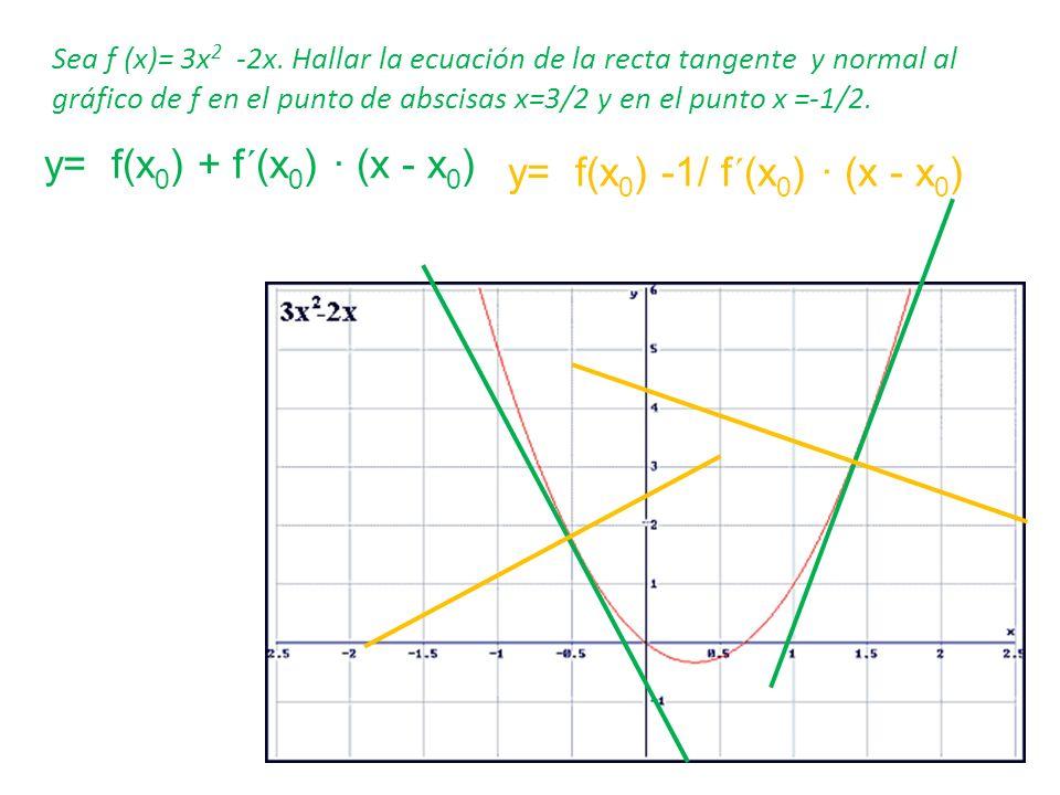 Sea f (x)= 3x 2 -2x. Hallar la ecuación de la recta tangente y normal al gráfico de f en el punto de abscisas x=3/2 y en el punto x =-1/2. y= f(x 0 )