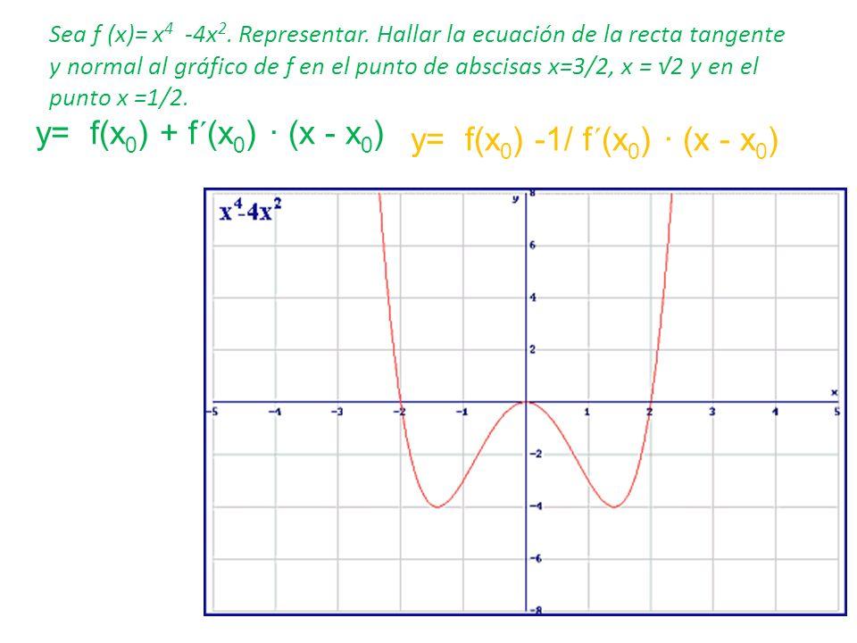 Sea f (x)= x 4 -4x 2. Representar. Hallar la ecuación de la recta tangente y normal al gráfico de f en el punto de abscisas x=3/2, x = 2 y en el punto