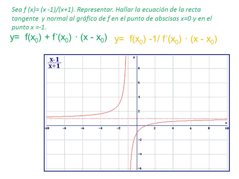 Sea f (x)= (x -1)/(x+1). Representar. Hallar la ecuación de la recta tangente y normal al gráfico de f en el punto de abscisas x=0 y en el punto x =-1