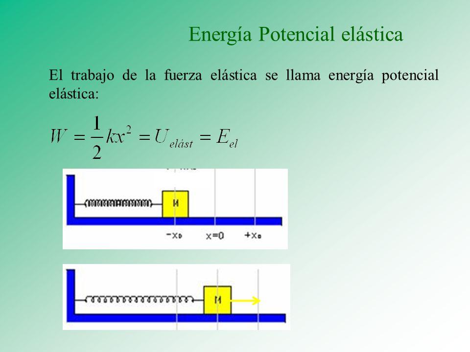 Energía Potencial elástica El trabajo de la fuerza elástica se llama energía potencial elástica: